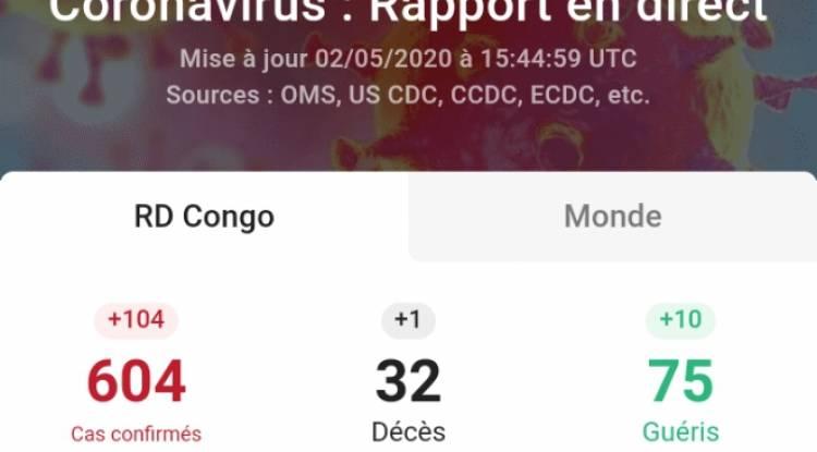 Covid-19 en RDC: Plus de 600 cas confirmés !