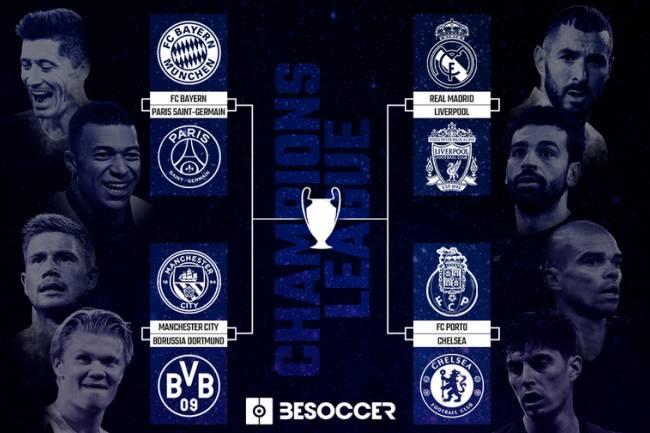 Ligue de Champions : Voici l'affiche complète des quarts de finales de la saison 2020-2021 !