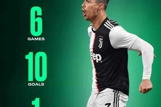 Cristiano Ronaldo fête ses 35 ans d'âge en bonne mine !