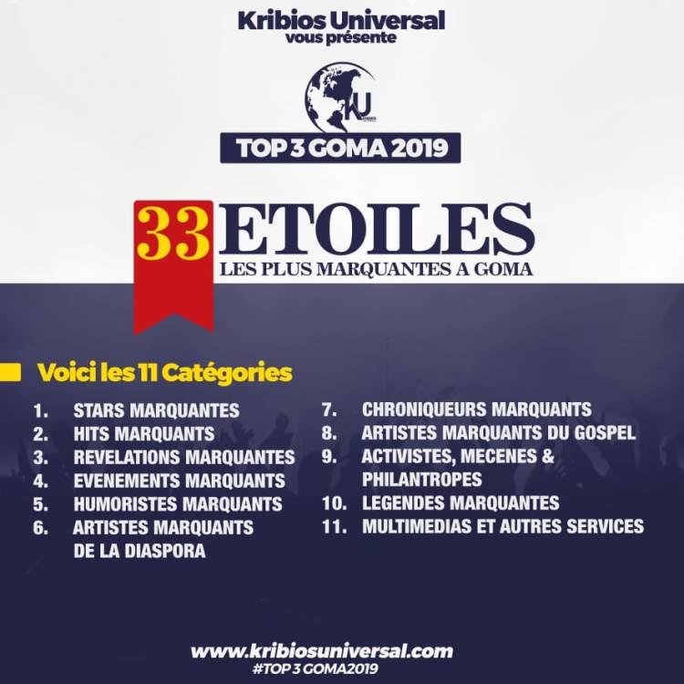 Top3Goma2019: Voici les 66 nominations de 33 Étoiles les plus marquantes de l'année 2019 à Goma