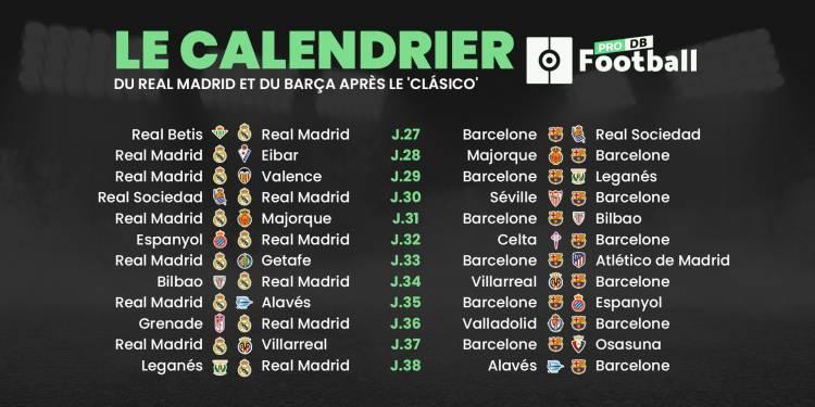 12 matchs qui attendent le Réal et le Barça après le clasico